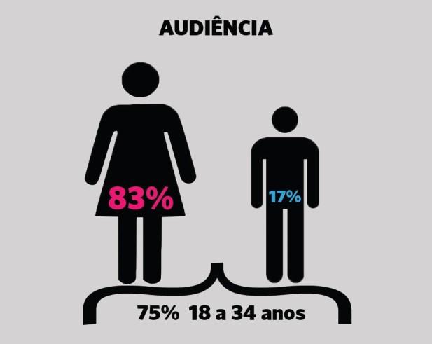audiencia-617x491